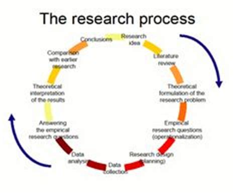 Statistical methods in thesis